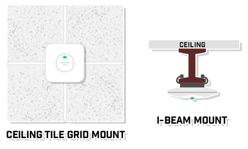AP-mount-grid-system
