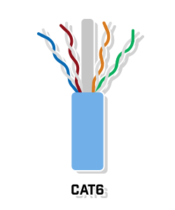 Cable Types: Cat5e, Cat6, Cat6a