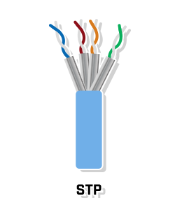 stp-shielded-twisted-pair-network-cable