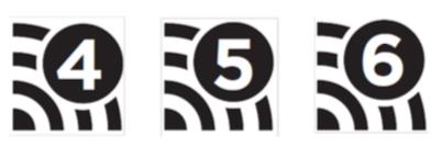 wifi6-wifi5-wifi4-generation-visual-ui