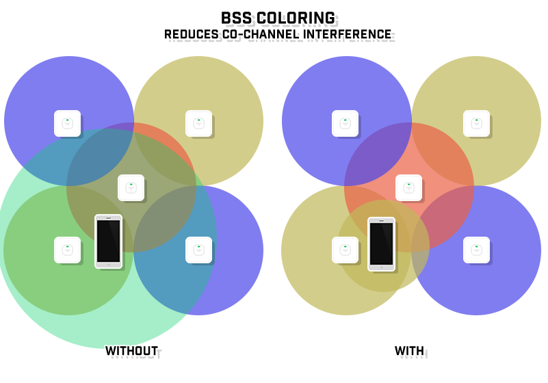 bss-coloring
