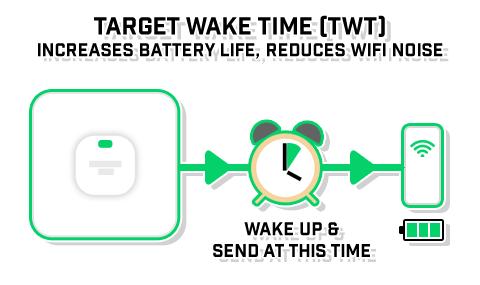 target-wake-time
