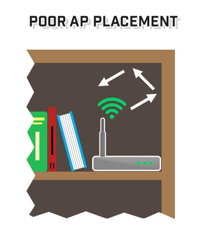 consumer-vs-enterprise-aesthetics-poor-consumer-access-point-placement