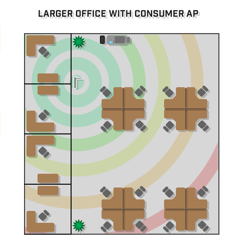 consumer-vs-enterprise-access-point-building-size-large-with-consumer