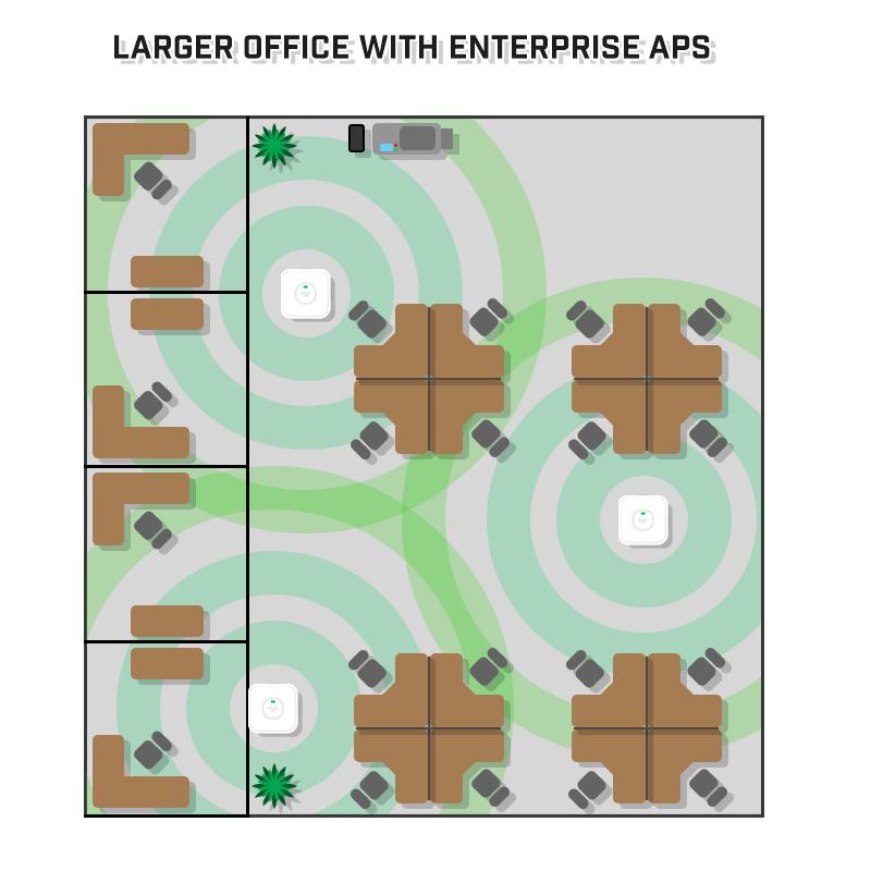 consumer-vs-enterprise-access-point-building-size-large-with-enterprise