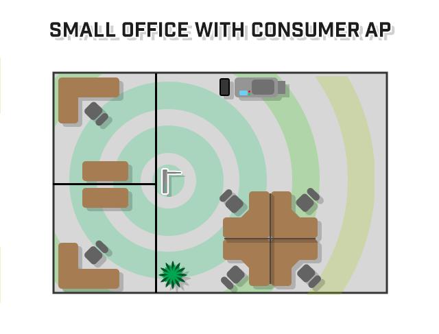 consumer-vs-enterprise-access-point-building-size-small