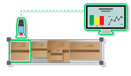 warehouse-with-iot
