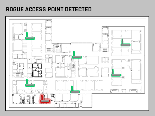 WiFi Health - Detecting a Rogue Access Point