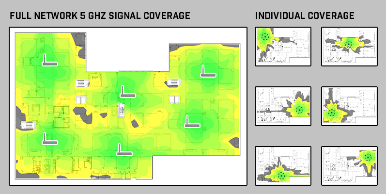 WiFi Health - WiFi Signal Coverage for 5 GHz Network