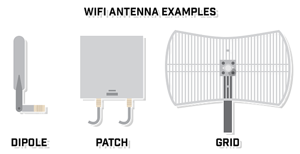 wifi-antennas-cage-patch-dipole