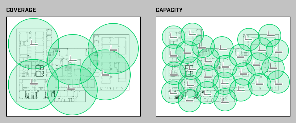 coverage-vs-capactiy-wifi-network-design.png